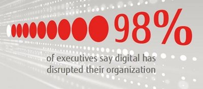 Digital Disruption: How to Adapt to the 'New Normal' - Fujitsu